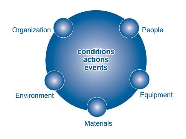 circle conditions actions events-96.png